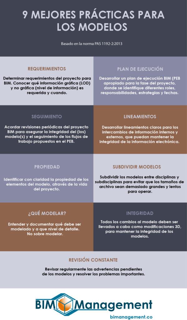 Las 9 mejores prácticas para los modelos